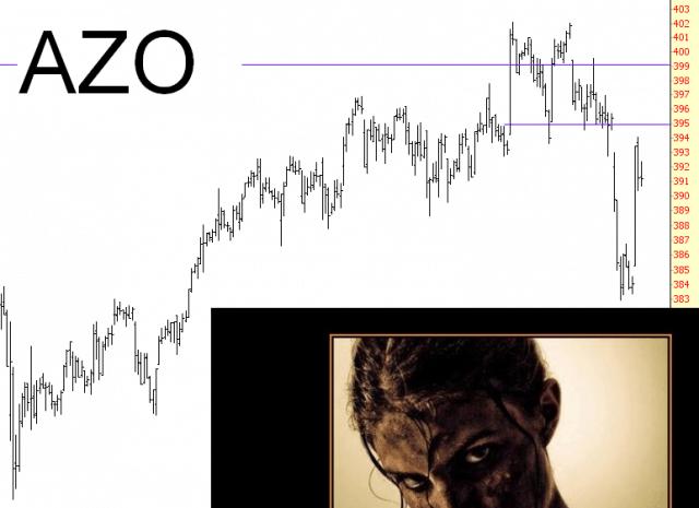 0410-azo