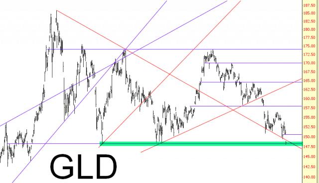 0412-GLD