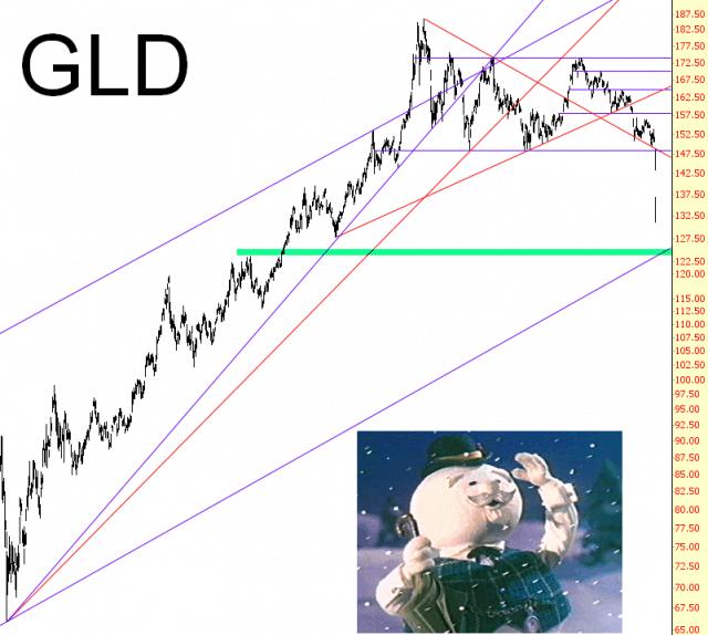 0415-gld
