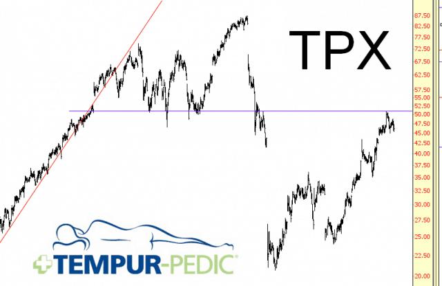 0416-TPX