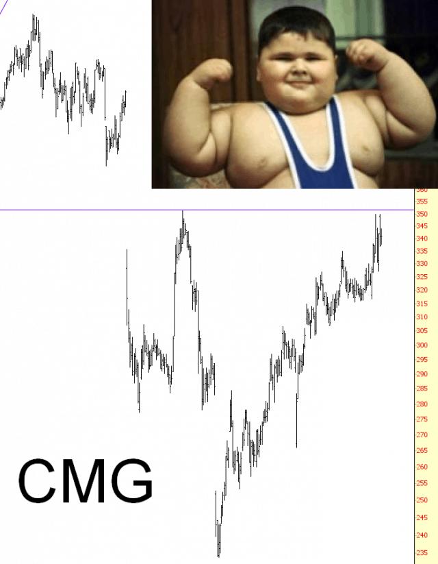0416-cmg