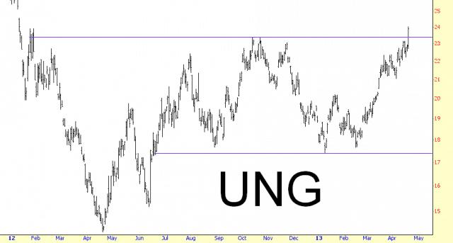 0418-UNG