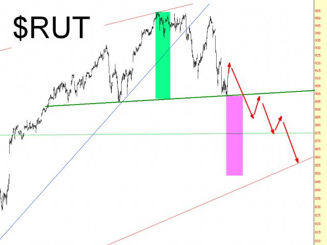 0419-rut