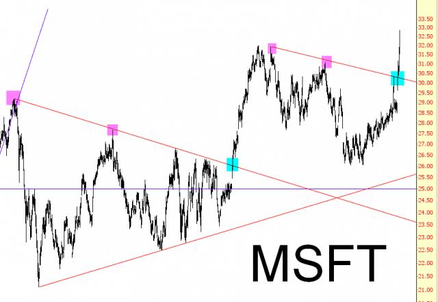 0425-msft