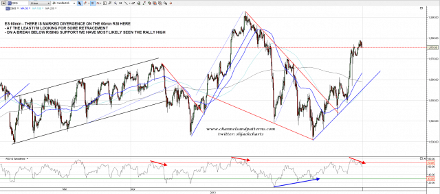 130424 ES 60min Trendlines and RSI
