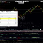 JPM daily 4