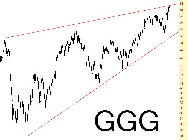 0514-ggg