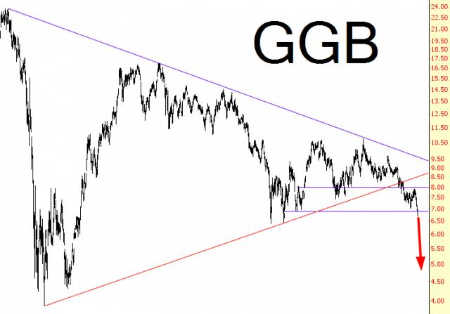 0515-GGB