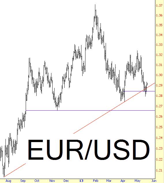 0521-EUR