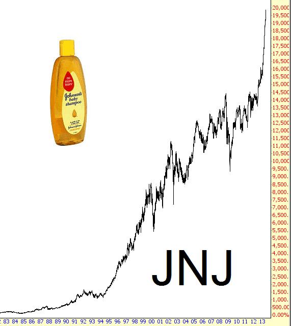 0521-JNJ