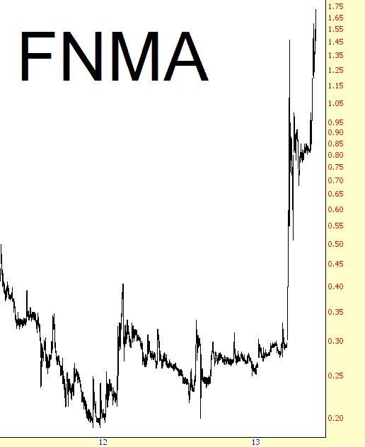 0521-fnma
