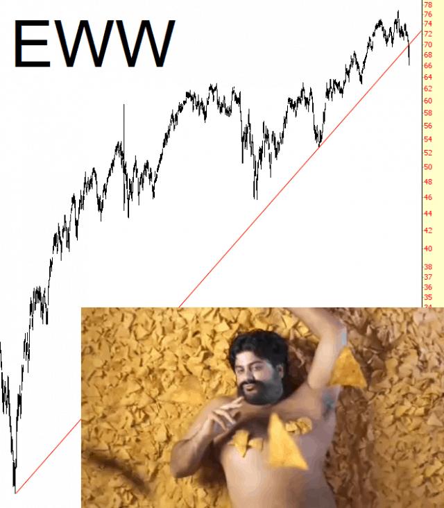 0523-eww