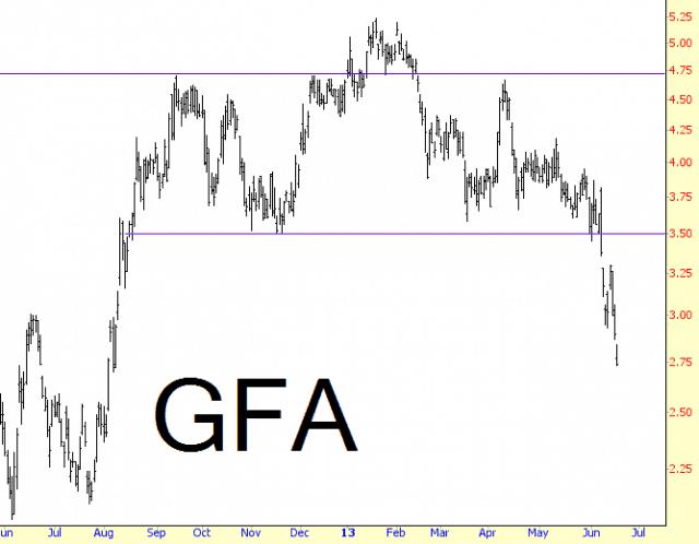 0618-gfa