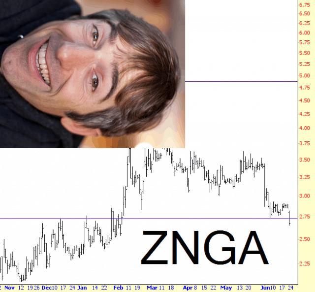0621-ZNGA
