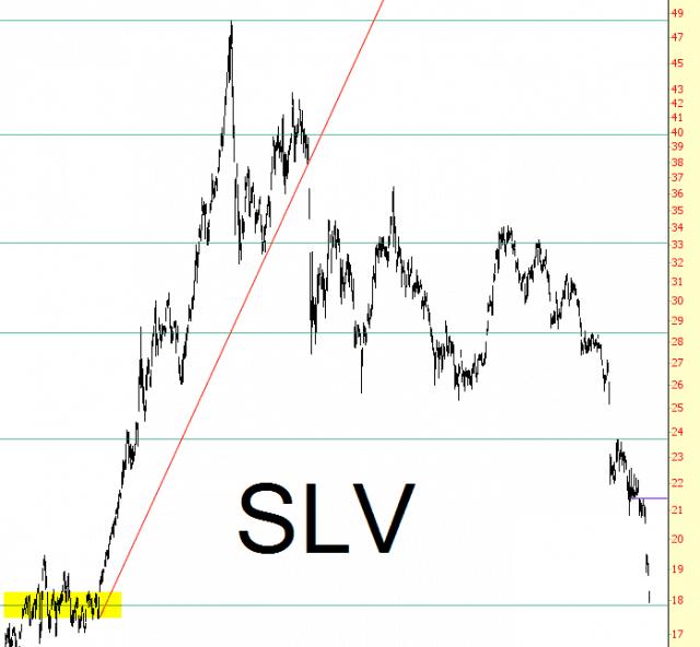 0626-SLV