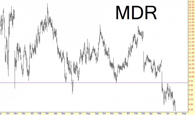 0628-MDR