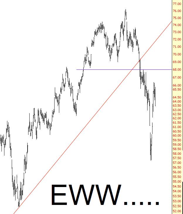 0705-eww