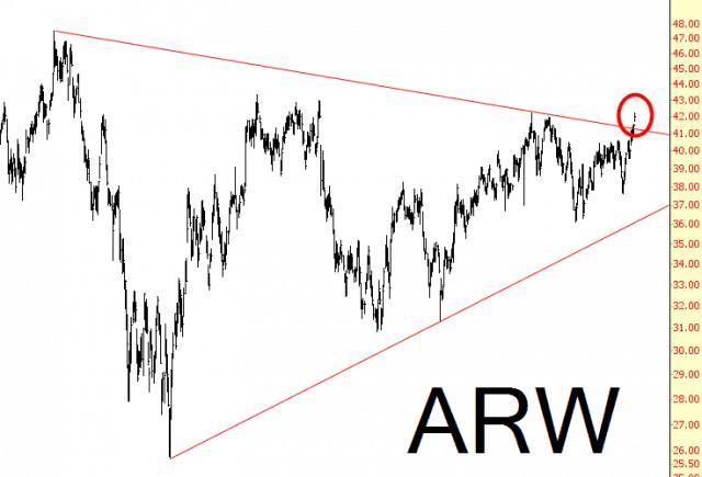 0711-arw