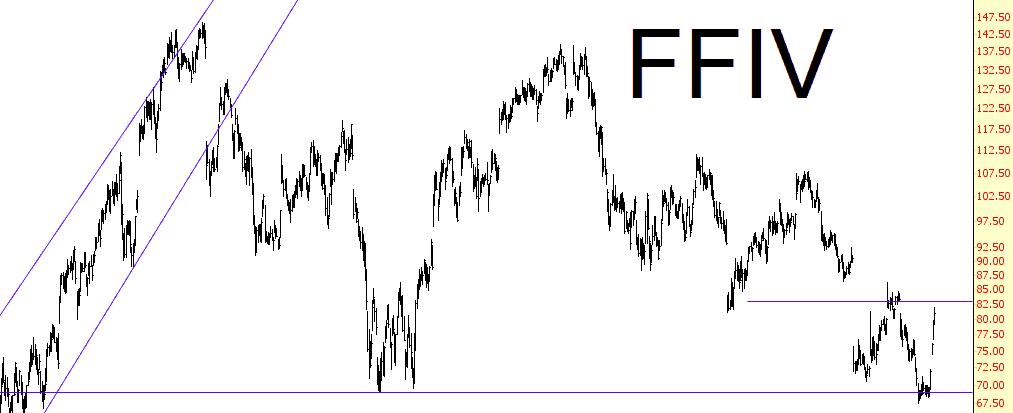 0715-ffiv
