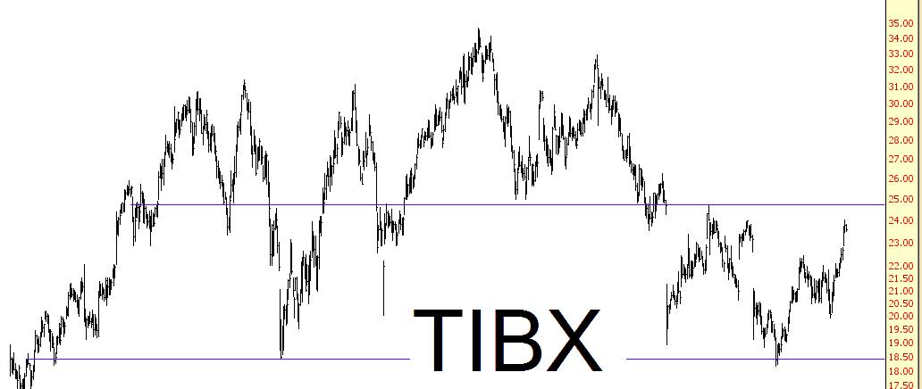 0715-tibx