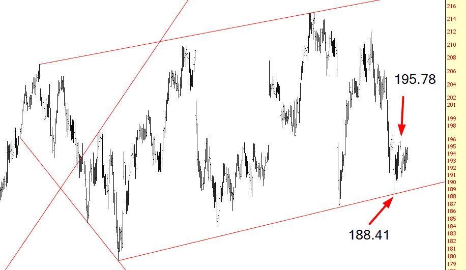 0717-ibm