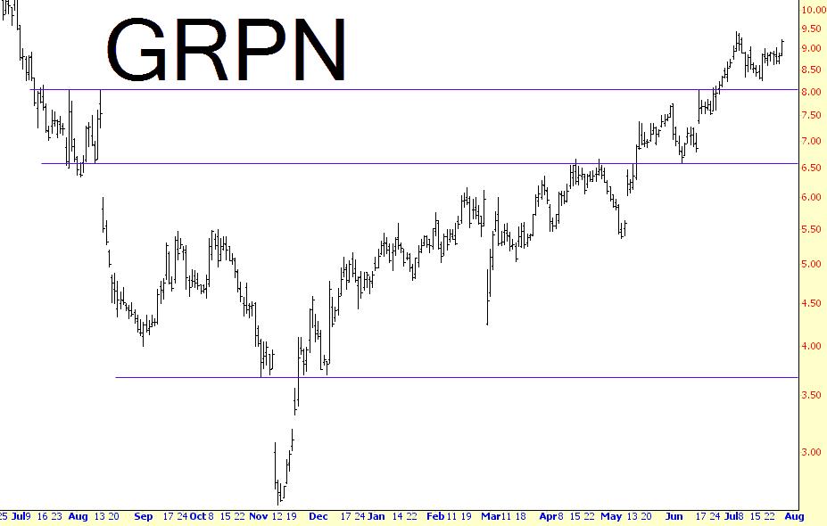 0726-grpn