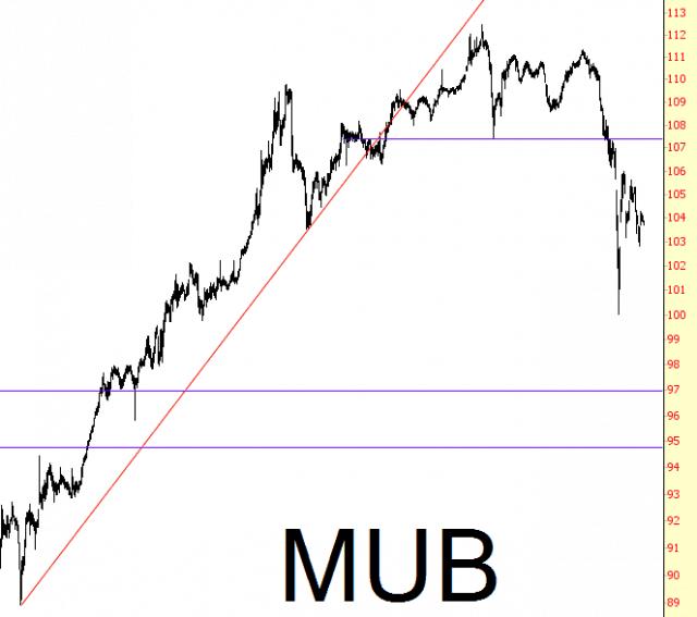 0731-mub