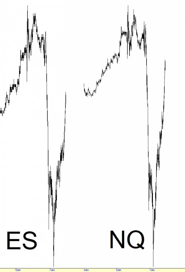 Whipsaw forex indicator
