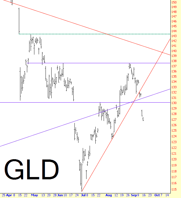 0914-GLD