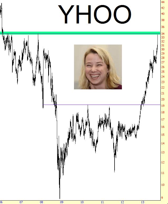 0927-yhoo