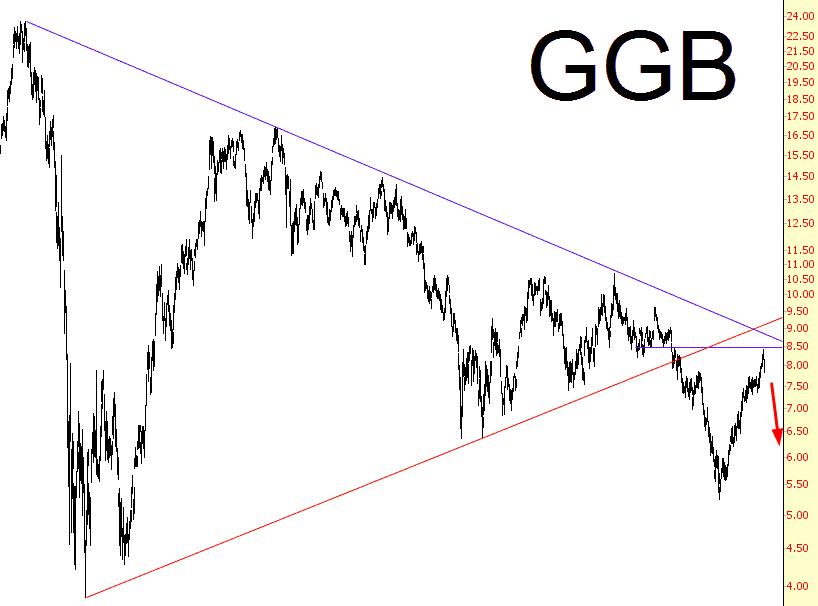 1018-ggb
