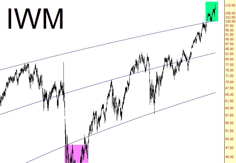 1019-iwm