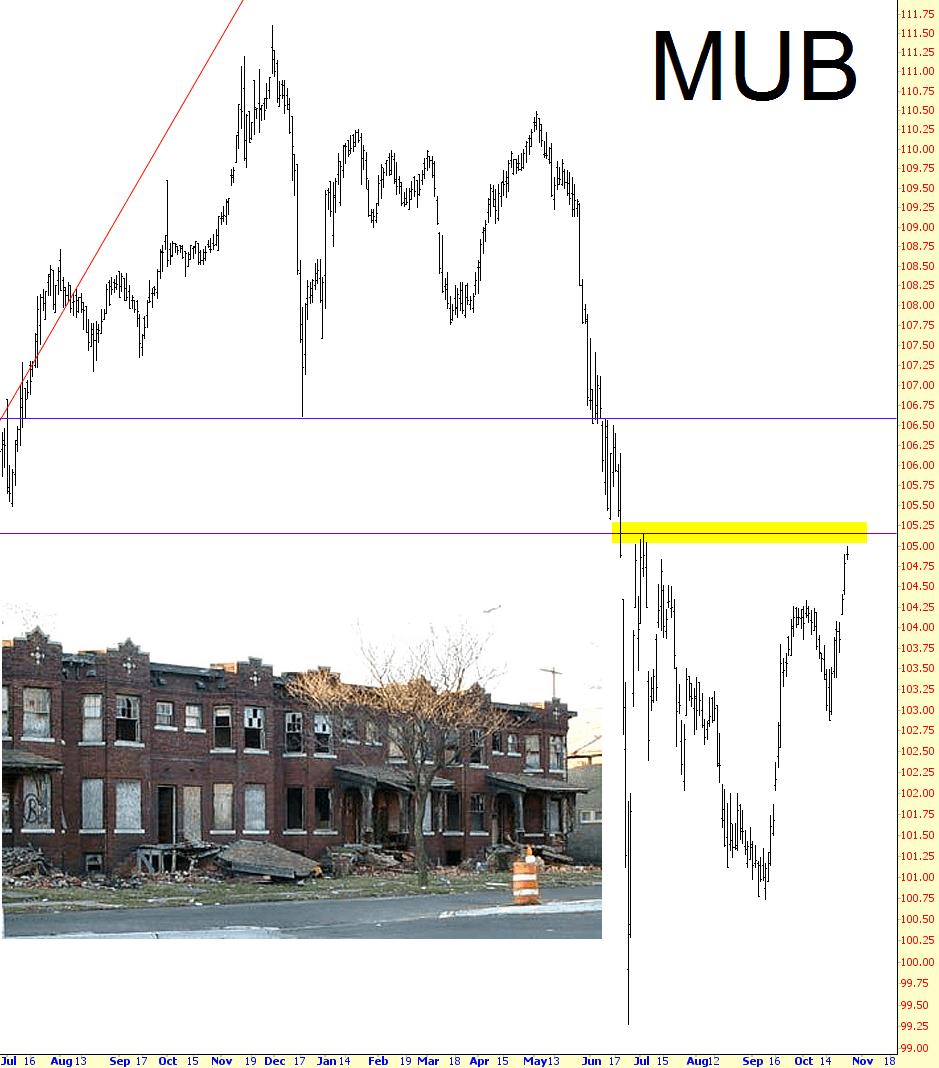 1024-mub