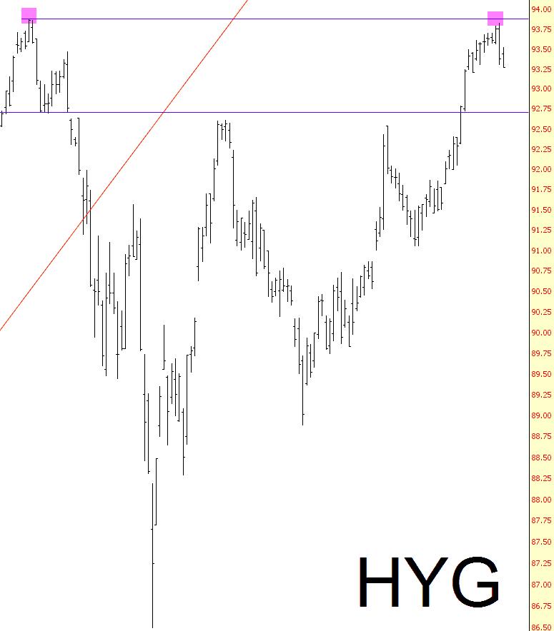 1031-hyg