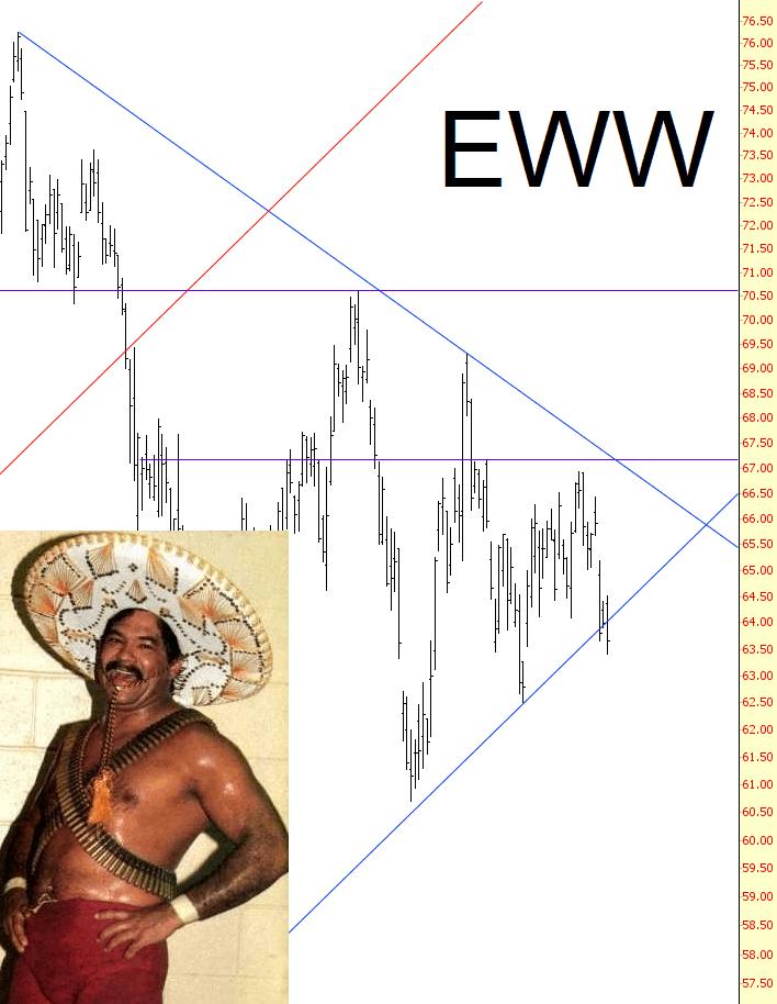 1007-eww