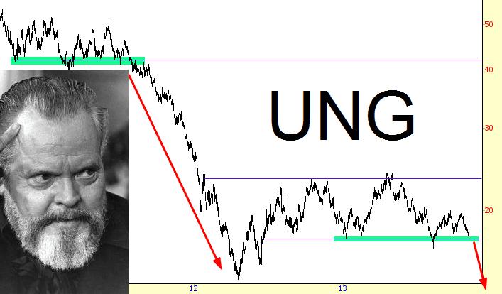 1101-natgas