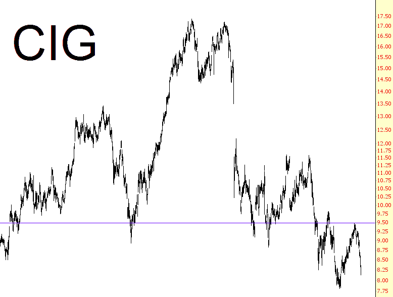 1108-CIG
