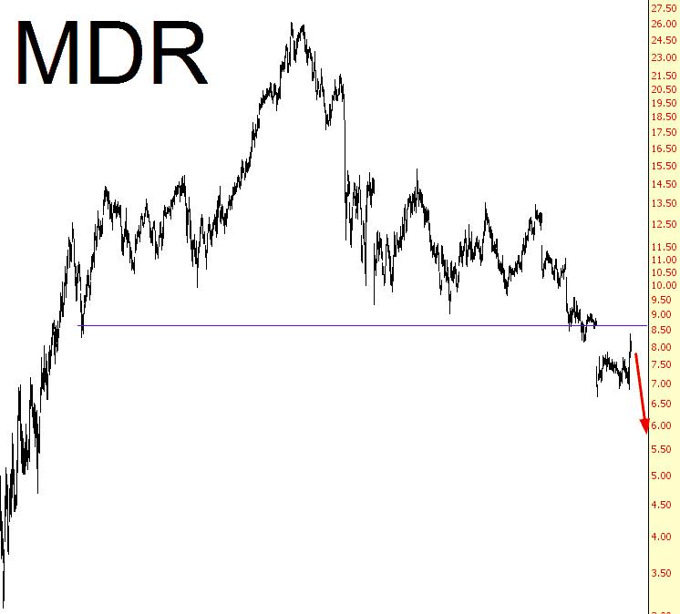 1112-mdr