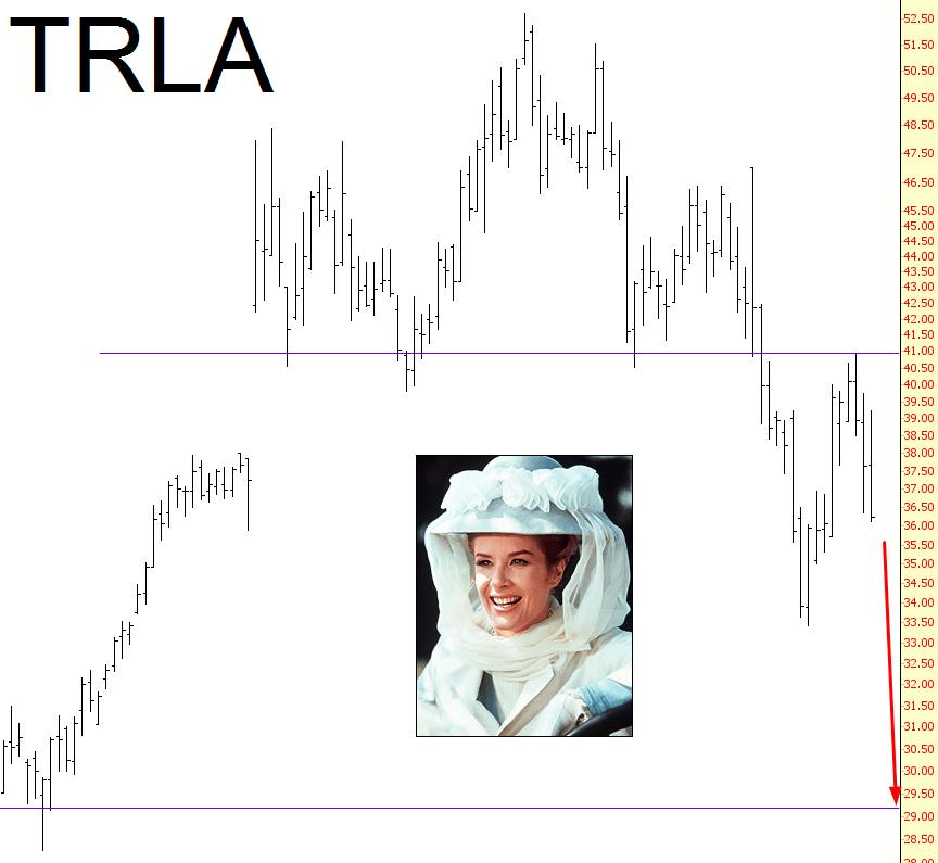 1120-TRLA