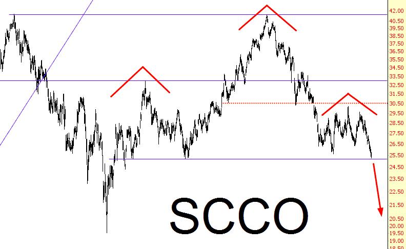 1125-scco