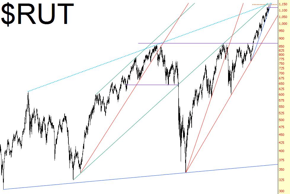 1130-rut