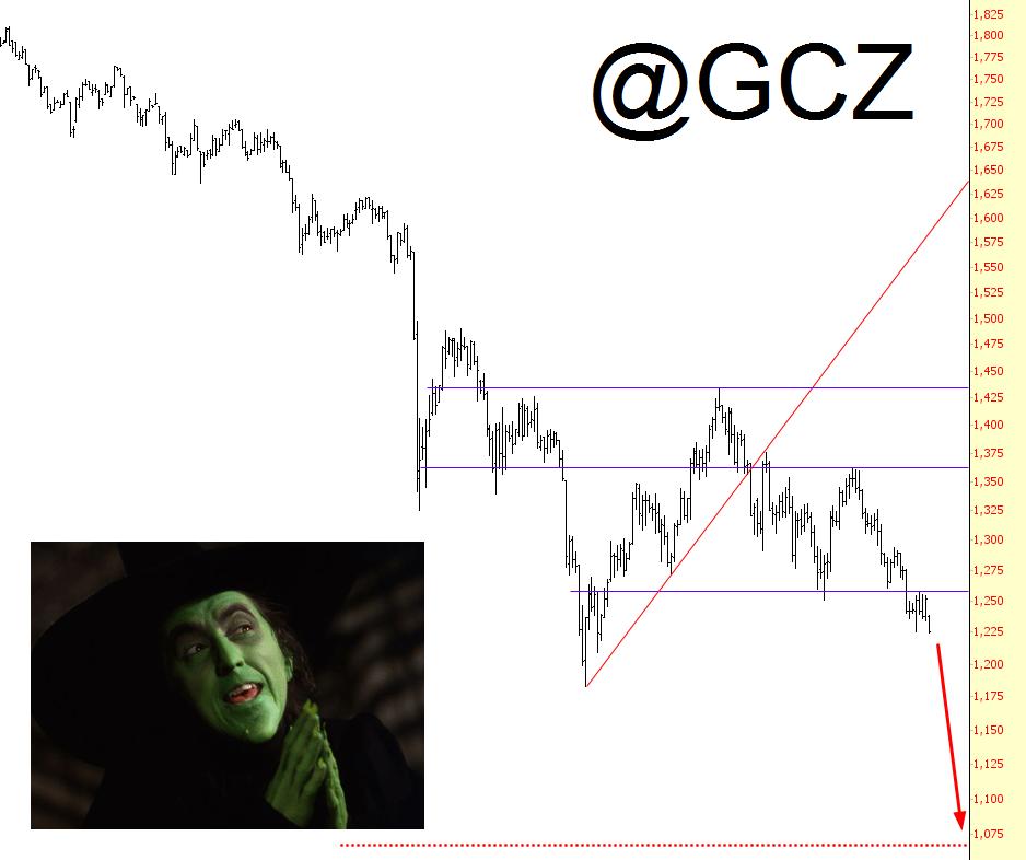 1202-gold