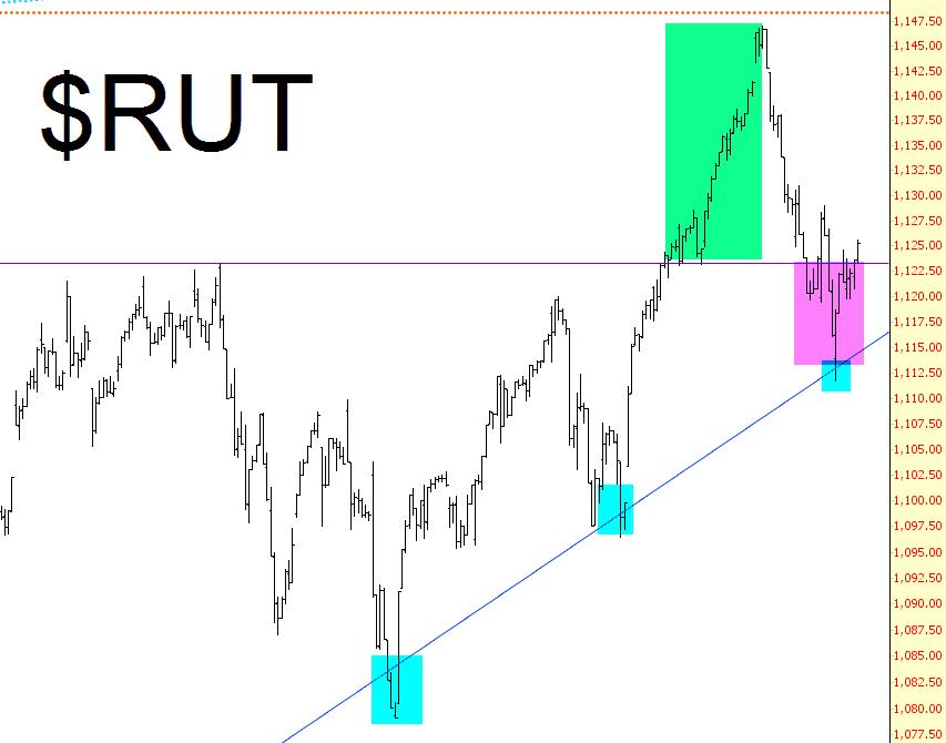 1205-rut
