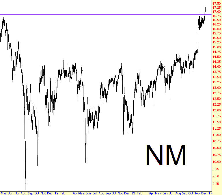 1207-7