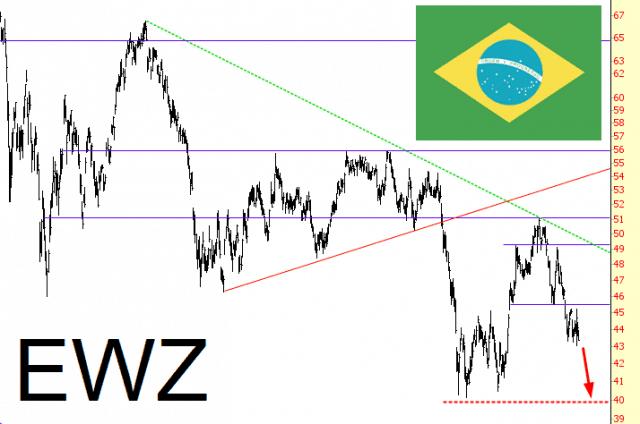 1220-EWZ