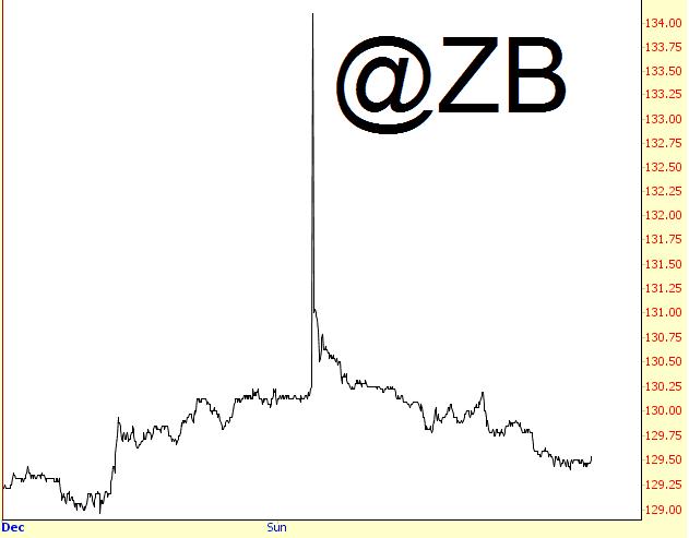 1223-spikzb