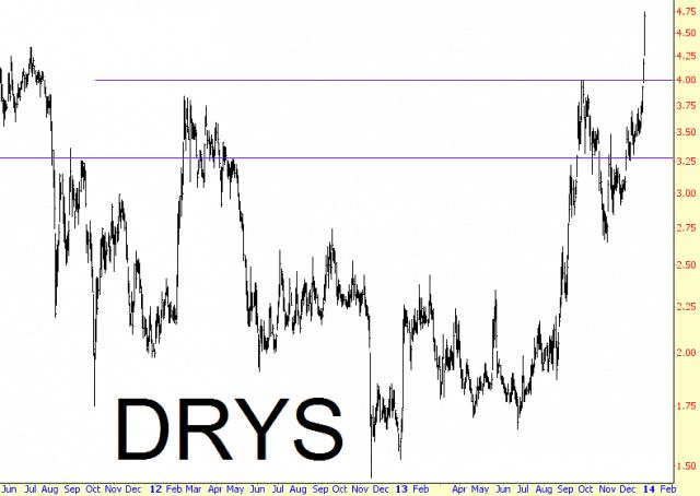 1226-drys