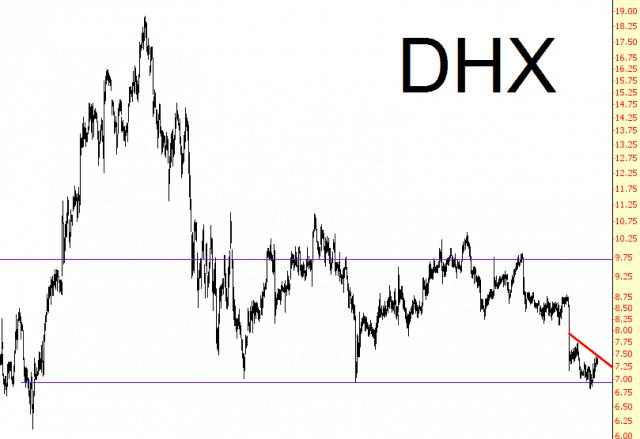 1230-DHX