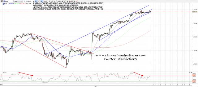 131230 ES 60min Trendlines and MAs