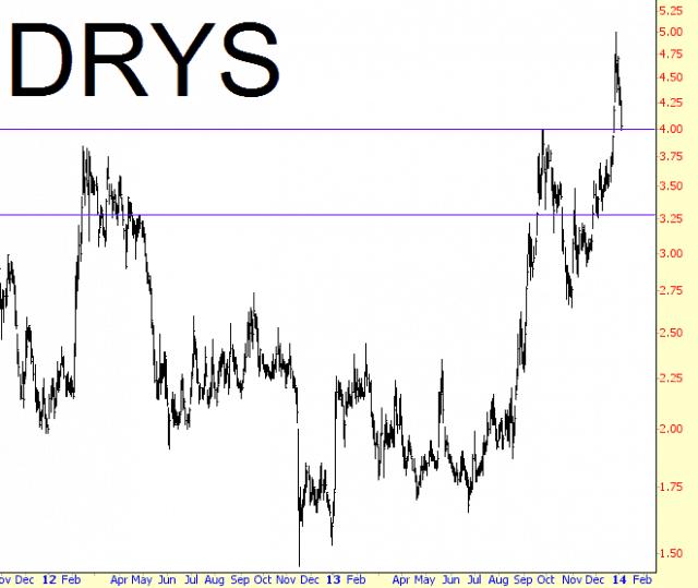 0106-drys